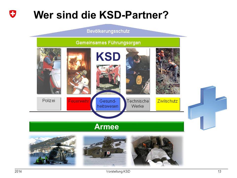 2014 Vorstellung KSD 13 Leistungsprofil Gesundheitswesen Schweiz «Perspektive Bund» Wer sind die KSD-Partner? Armee KSD