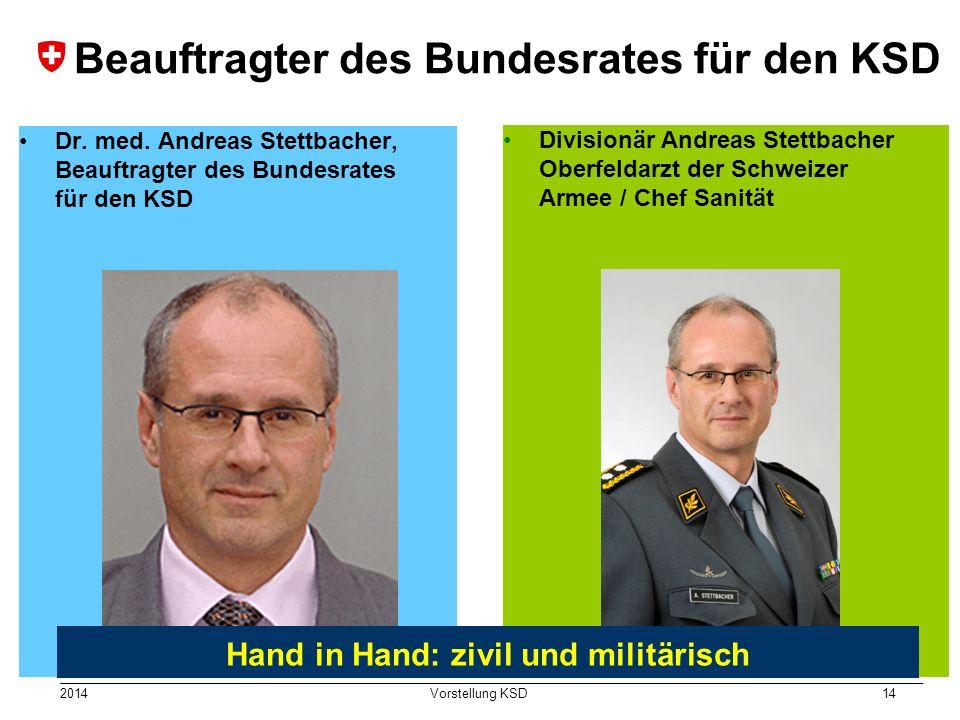 2014 Vorstellung KSD 14 Beauftragter des Bundesrates für den KSD Dr. med. Andreas Stettbacher, Beauftragter des Bundesrates für den KSD Divisionär And