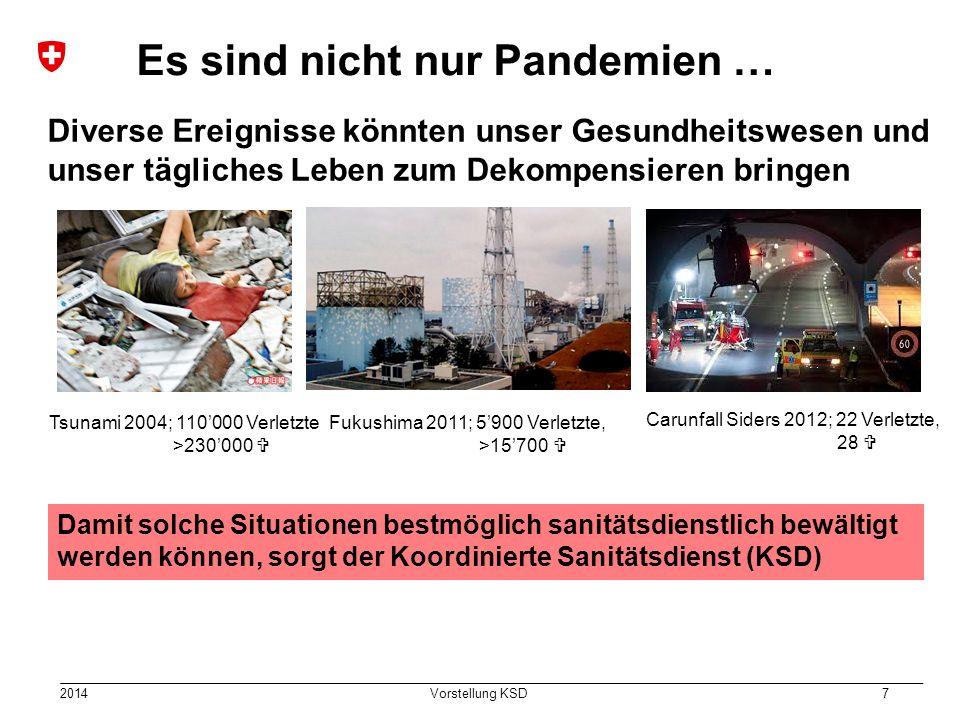 2014 Vorstellung KSD 7 Es sind nicht nur Pandemien … Diverse Ereignisse könnten unser Gesundheitswesen und unser tägliches Leben zum Dekompensieren br