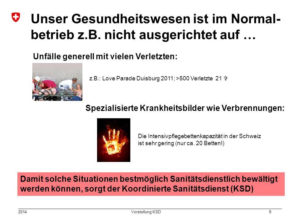 2014 Vorstellung KSD 8 Unser Gesundheitswesen ist im Normal- betrieb z.B. nicht ausgerichtet auf … z.B.: Love Parade Duisburg 2011; >500 Verletzte 21