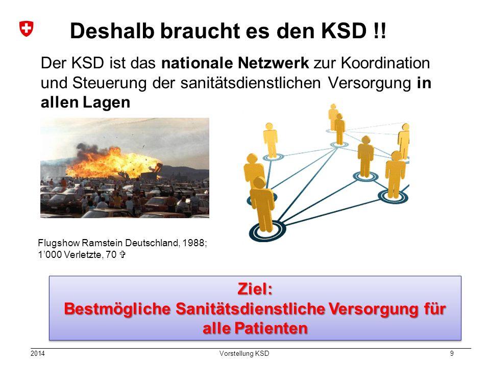 2014 Vorstellung KSD 9 Deshalb braucht es den KSD !! Der KSD ist das nationale Netzwerk zur Koordination und Steuerung der sanitätsdienstlichen Versor