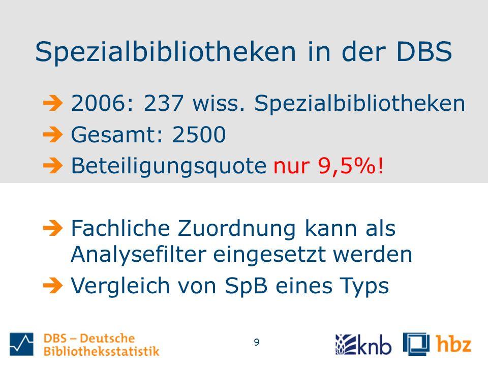 9 Spezialbibliotheken in der DBS  2006: 237 wiss.