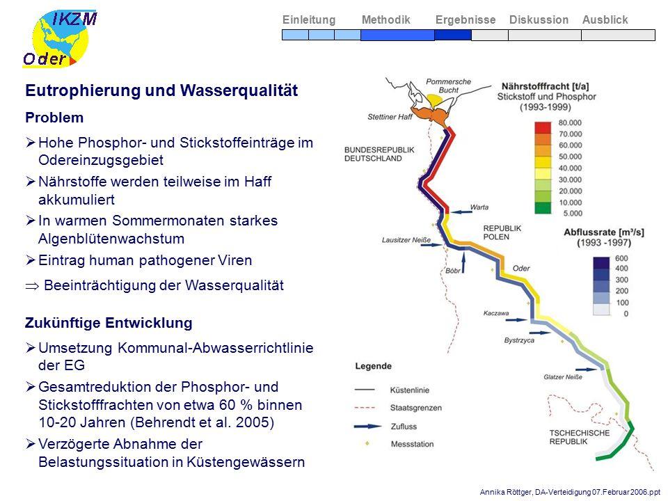 Annika Röttger, DA-Verteidigung 07.Februar 2006.ppt  Hohe Phosphor- und Stickstoffeinträge im Odereinzugsgebiet  Nährstoffe werden teilweise im Haff