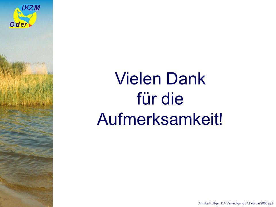 Annika Röttger, DA-Verteidigung 07.Februar 2006.ppt Vielen Dank für die Aufmerksamkeit!