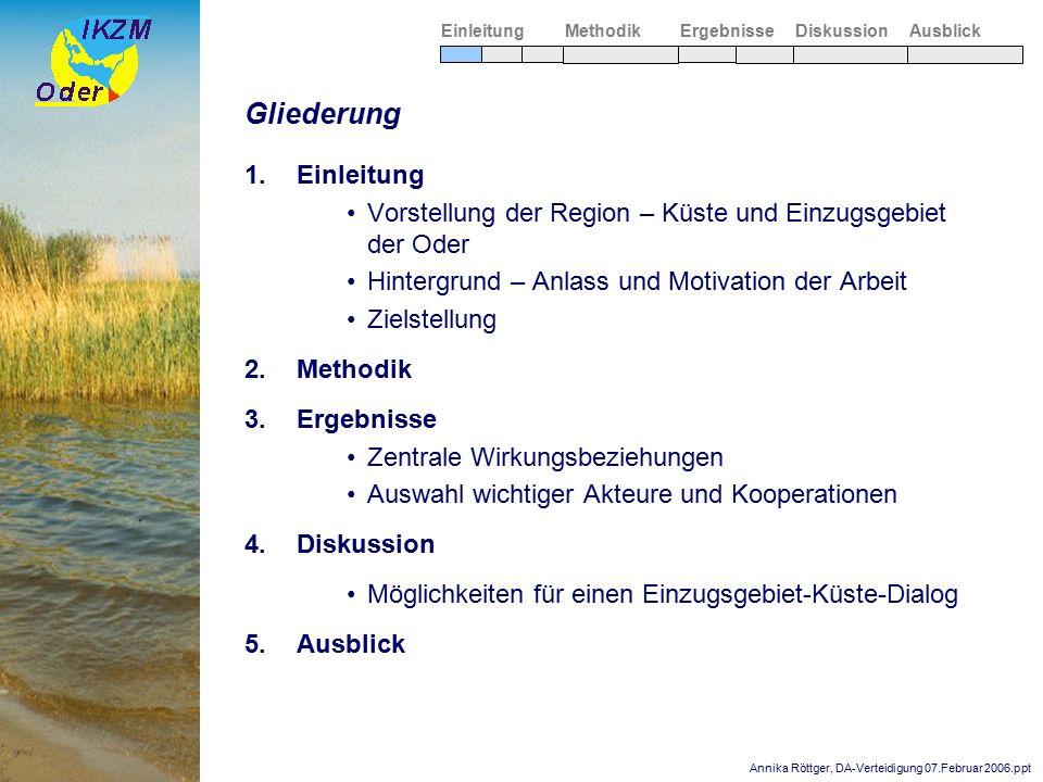 Annika Röttger, DA-Verteidigung 07.Februar 2006.ppt Gliederung 1.Einleitung Vorstellung der Region – Küste und Einzugsgebiet der Oder Hintergrund – An