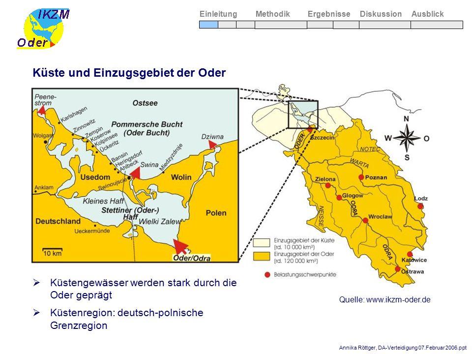 Annika Röttger, DA-Verteidigung 07.Februar 2006.ppt Quelle: www.ikzm-oder.de Küste und Einzugsgebiet der Oder  Küstengewässer werden stark durch die