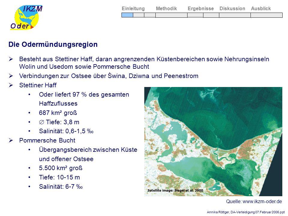Annika Röttger, DA-Verteidigung 07.Februar 2006.ppt  Besteht aus Stettiner Haff, daran angrenzenden Küstenbereichen sowie Nehrungsinseln Wolin und Usedom sowie Pommersche Bucht  Verbindungen zur Ostsee über Świna, Dziwna und Peenestrom  Stettiner Haff Oder liefert 97 % des gesamten Haffzuflusses 687 km² groß  Tiefe: 3,8 m Salinität: 0,6-1,5 ‰  Pommersche Bucht Übergangsbereich zwischen Küste und offener Ostsee 5.500 km² groß Tiefe: 10-15 m Salinität: 6-7 ‰ Die Odermündungsregion Quelle: www.ikzm-oder.de ErgebnisseMethodikEinleitungAusblickDiskussion