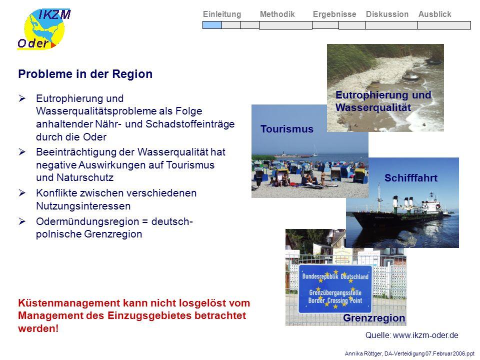 Annika Röttger, DA-Verteidigung 07.Februar 2006.ppt Probleme in der Region Schifffahrt Küstenmanagement kann nicht losgelöst vom Management des Einzugsgebietes betrachtet werden.