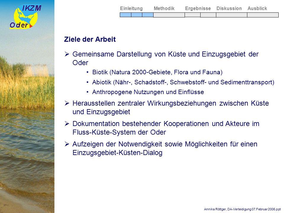 Annika Röttger, DA-Verteidigung 07.Februar 2006.ppt Ziele der Arbeit  Gemeinsame Darstellung von Küste und Einzugsgebiet der Oder Biotik (Natura 2000