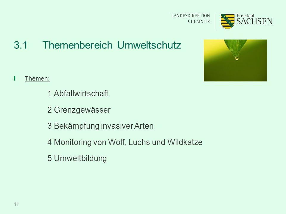 11 3.1Themenbereich Umweltschutz ❙ Themen: 1 Abfallwirtschaft 2 Grenzgewässer 3 Bekämpfung invasiver Arten 4 Monitoring von Wolf, Luchs und Wildkatze 5 Umweltbildung