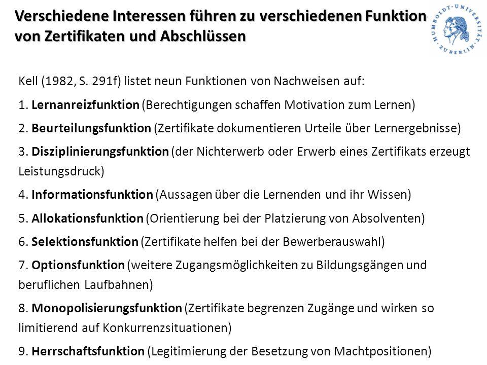 Verschiedene Interessen führen zu verschiedenen Funktionen von Zertifikaten und Abschlüssen Kell (1982, S.