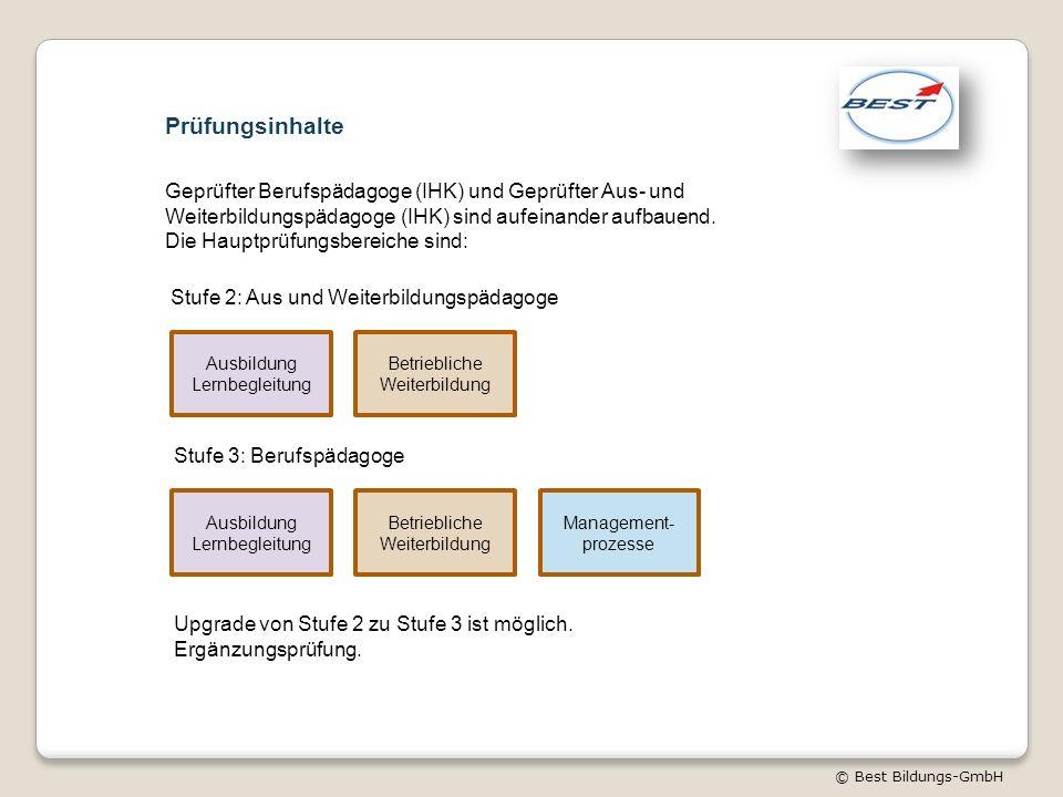 © Best Bildungs-GmbH Prüfungsinhalte Geprüfter Berufspädagoge (IHK) und Geprüfter Aus- und Weiterbildungspädagoge (IHK) sind aufeinander aufbauend.