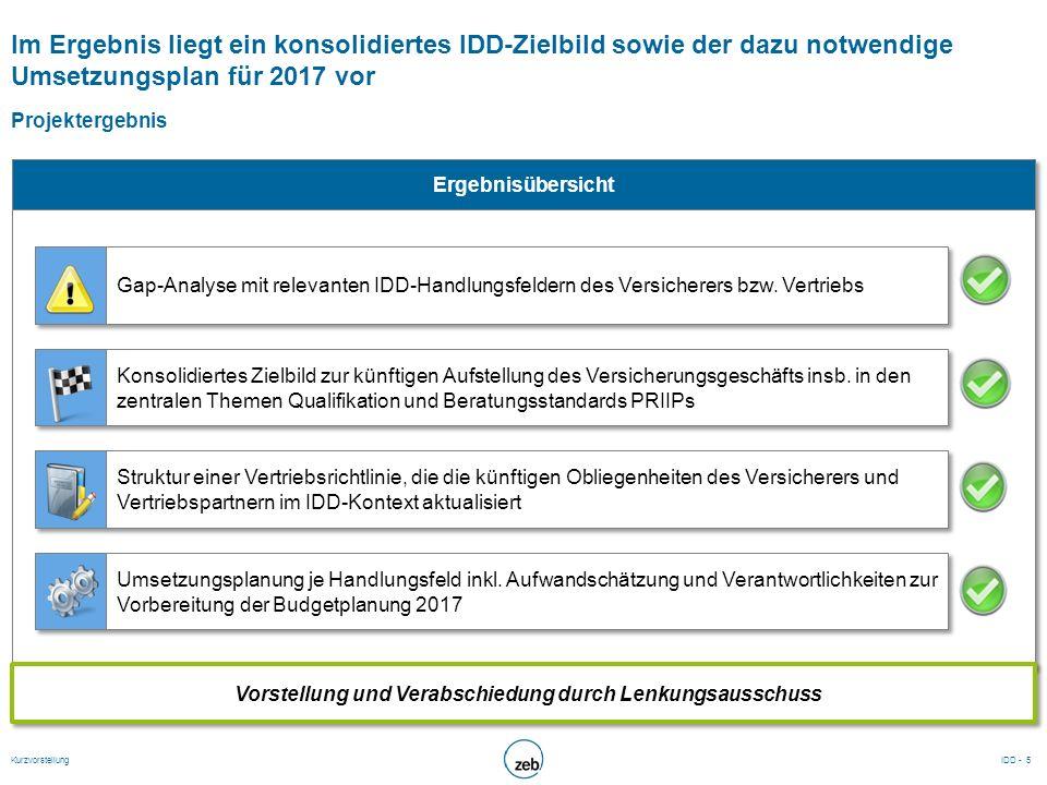 Im Ergebnis liegt ein konsolidiertes IDD-Zielbild sowie der dazu notwendige Umsetzungsplan für 2017 vor Projektergebnis Ergebnisübersicht Konsolidiert
