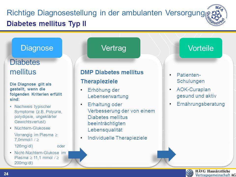 24 Richtige Diagnosestellung in der ambulanten Versorgung Diabetes mellitus Typ II Diabetes mellitus Die Diagnose gilt als gestellt, wenn die folgenden Kriterien erfüllt sind: Nachweis typischer Symptome (z.B.