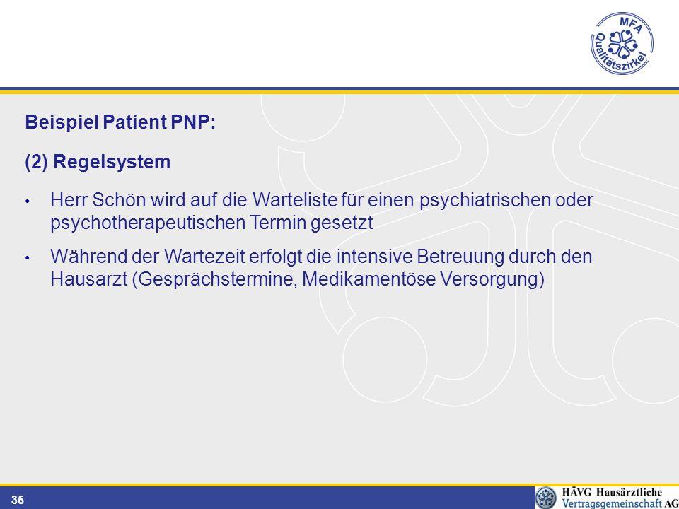 35 Beispiel Patient PNP: (2) Regelsystem Herr Schön wird auf die Warteliste für einen psychiatrischen oder psychotherapeutischen Termin gesetzt Während der Wartezeit erfolgt die intensive Betreuung durch den Hausarzt (Gesprächstermine, Medikamentöse Versorgung)