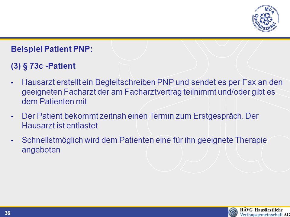 36 Beispiel Patient PNP: (3) § 73c -Patient Hausarzt erstellt ein Begleitschreiben PNP und sendet es per Fax an den geeigneten Facharzt der am Facharztvertrag teilnimmt und/oder gibt es dem Patienten mit Der Patient bekommt zeitnah einen Termin zum Erstgespräch.