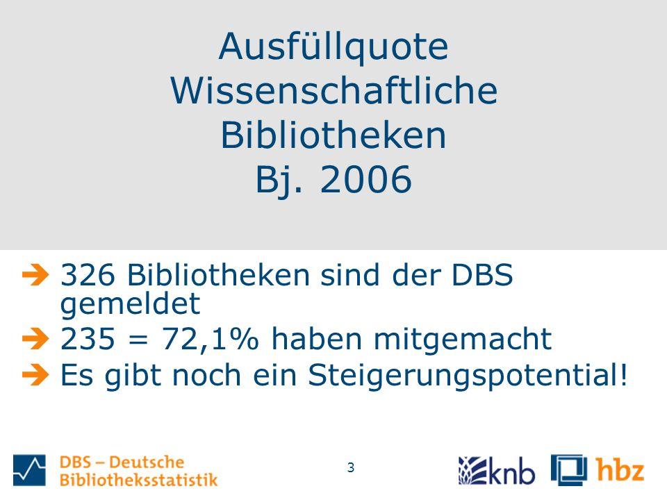 3 Ausfüllquote Wissenschaftliche Bibliotheken Bj. 2006  326 Bibliotheken sind der DBS gemeldet  235 = 72,1% haben mitgemacht  Es gibt noch ein Stei