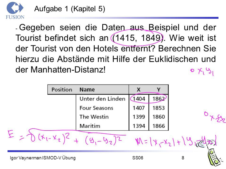 Igor Vaynerman ISMOD-V ÜbungSS068 Aufgabe 1 (Kapitel 5) - Gegeben seien die Daten aus Beispiel und der Tourist befindet sich an (1415, 1849). Wie weit