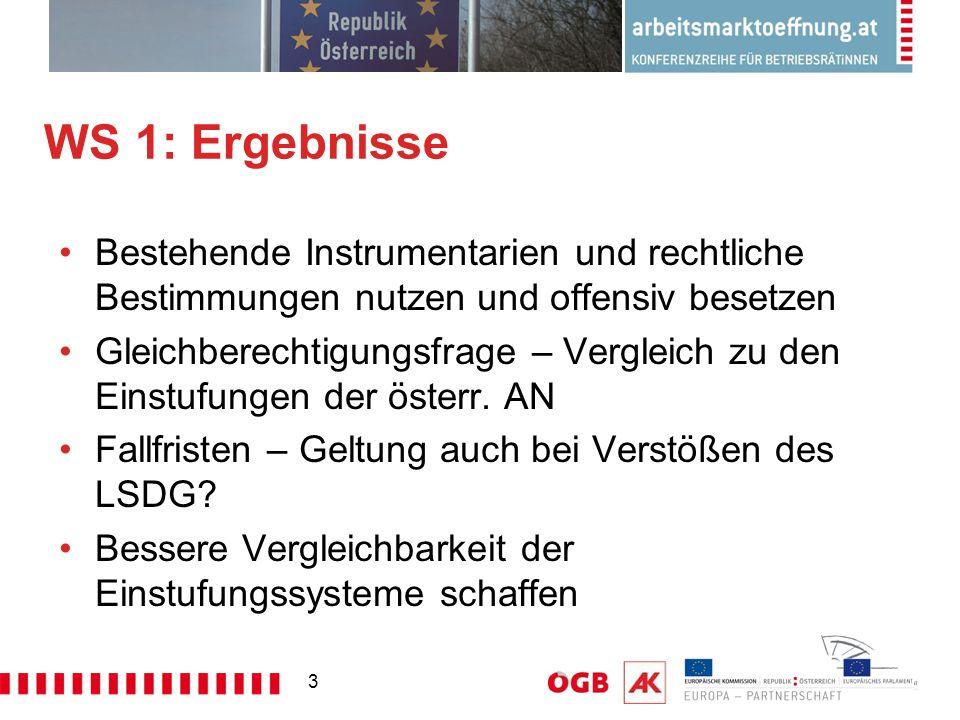 3 WS 1: Ergebnisse Bestehende Instrumentarien und rechtliche Bestimmungen nutzen und offensiv besetzen Gleichberechtigungsfrage – Vergleich zu den Einstufungen der österr.