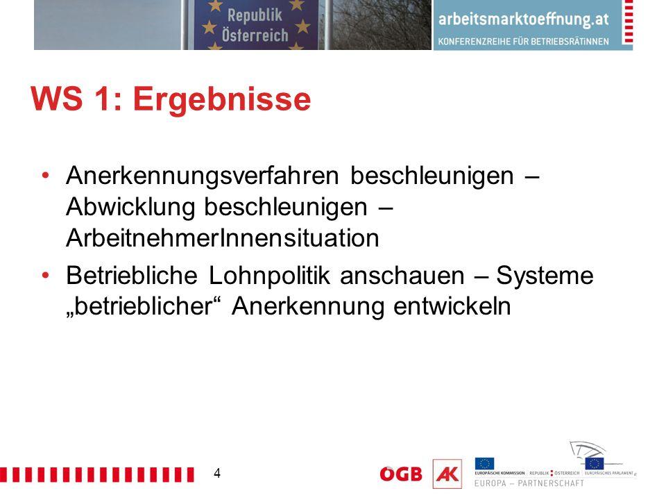 15 WS 2: Unterstützung Umfangreiche Informationen (mehrsprachig), Muster-Betriebsvereinbarungen und Kontaktadressen unter www.leiharbeiter.at