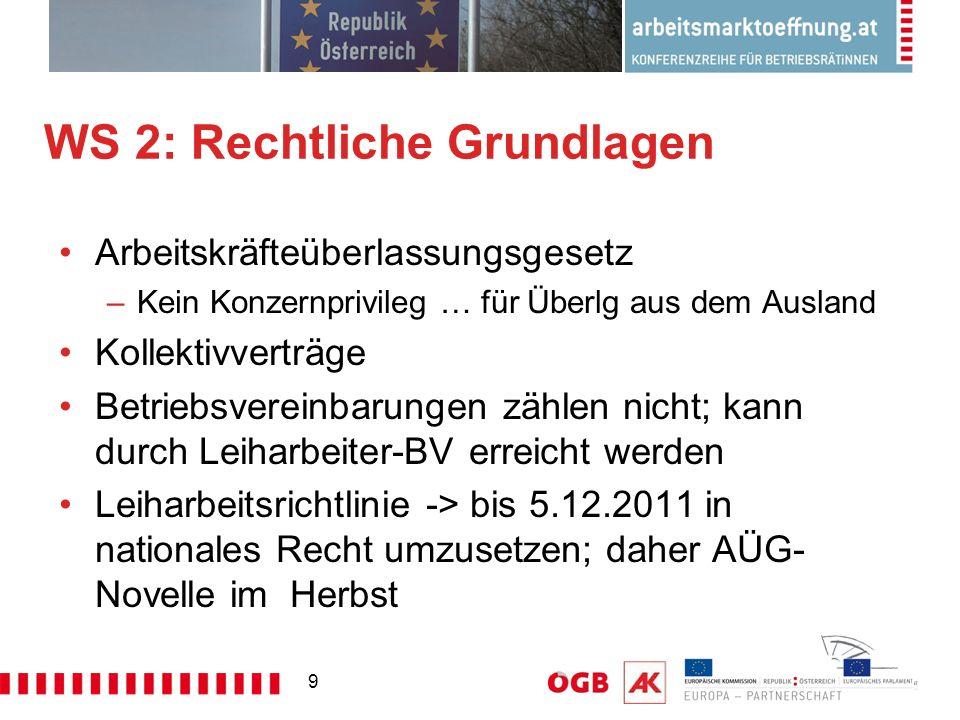 20 Präsentation der Workshop-Ergebnisse WS1: Manfred Wolf WS 2: Kajetan Uriach WS 3: Rainer Grießl