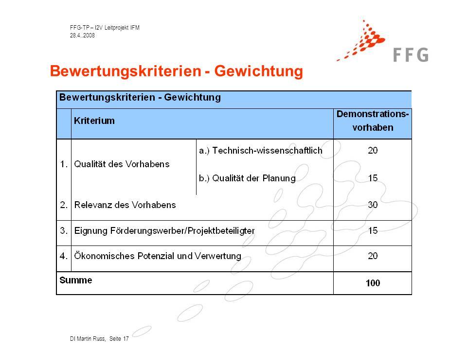 FFG-TP – I2V Leitprojekt IFM 28.4..2008 DI Martin Russ, Seite 17 Bewertungskriterien - Gewichtung