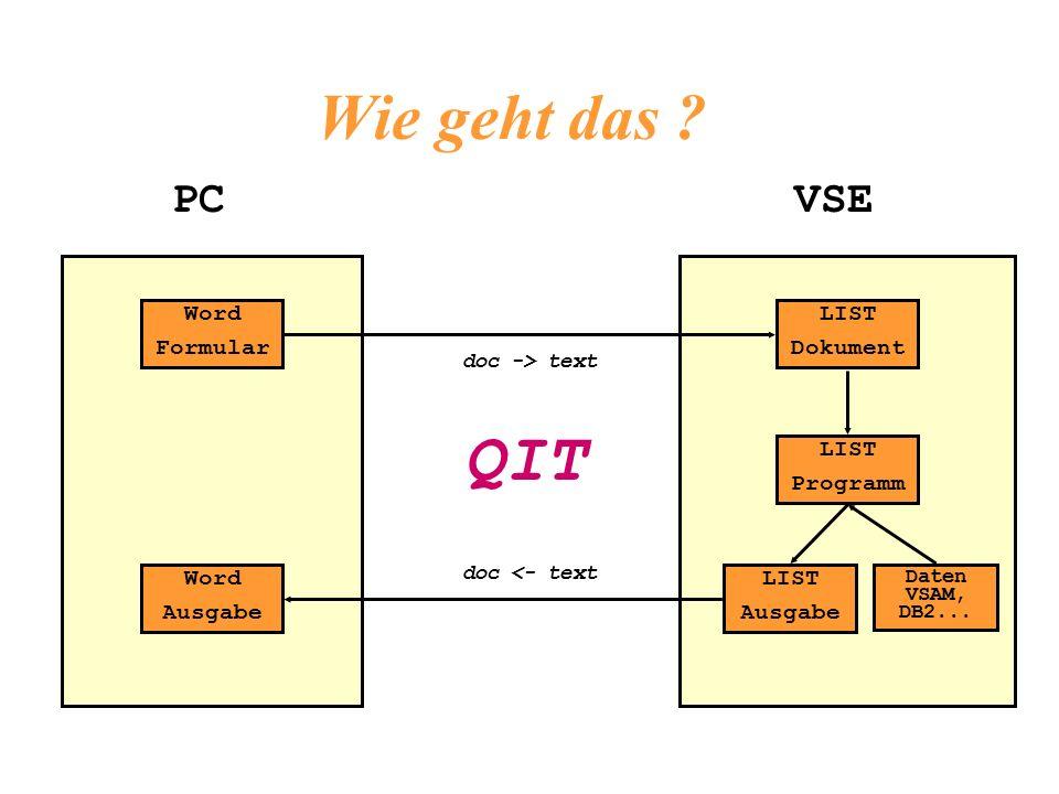 Wie geht das . PCVSE Word Formular LIST Dokument LIST Programm Daten VSAM, DB2...