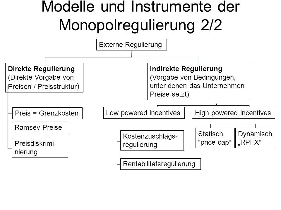 """Modelle und Instrumente der Monopolregulierung 2/2 Externe Regulierung Indirekte Regulierung (Vorgabe von Bedingungen, unter denen das Unternehmen Preise setzt) Preis = Grenzkosten Ramsey Preise Preisdiskrimi- nierung High powered incentives Kostenzuschlags- regulierung Rentabilitätsregulierung Statisch price cap Dynamisch """"RPI-X Direkte Regulierung (Direkte Vorgabe von Preisen / Preisstruktur ) Low powered incentives"""