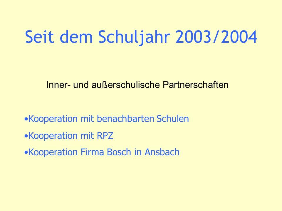 Dienstags 11:30 – 13:00EnglischHerr Obermüller 11:30 – 13:00DeutschHerr Obermüller 11:30 – 13:00MathematikFrau Hillmann Betreuung 5./6.