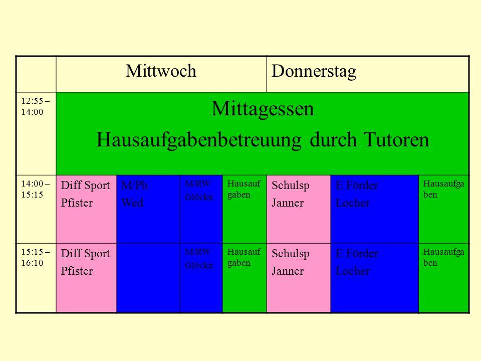 Wochenplan MontagDienstag 11:10 – 12.10 D/E Förderunterricht Moosburner-Hillmann 5.