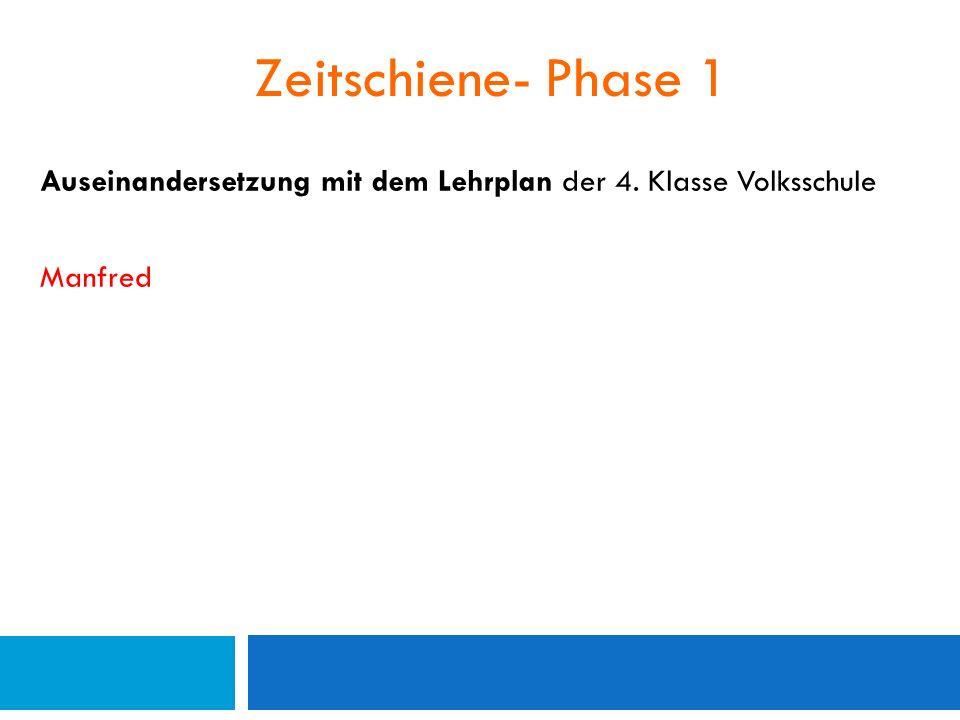 Zeitschiene- Phase 1 Auseinandersetzung mit dem Lehrplan der 4. Klasse Volksschule Manfred