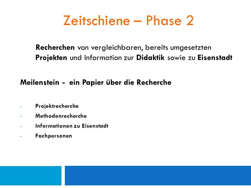 Zeitschiene – Phase 2 Recherchen von vergleichbaren, bereits umgesetzten Projekten und Information zur Didaktik sowie zu Eisenstadt Meilenstein - ein Papier über die Recherche Projektrecherche Methodenrecherche Informationen zu Eisenstadt Fachpersonen