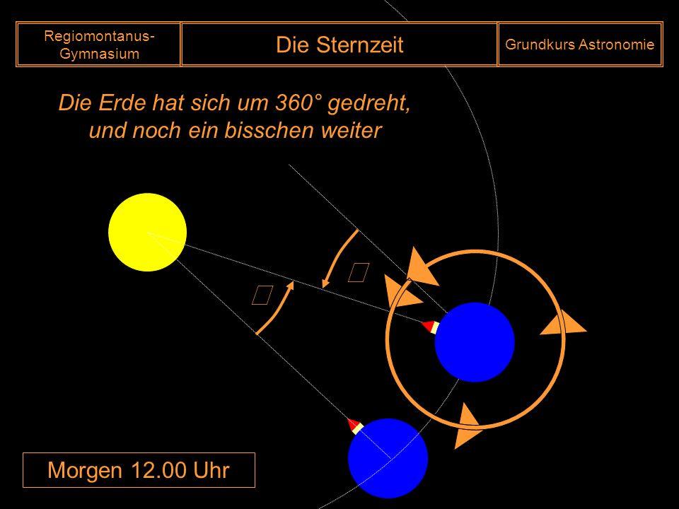Um welchen Winkel hat sich die Erde seit gestern Mittag gedreht.