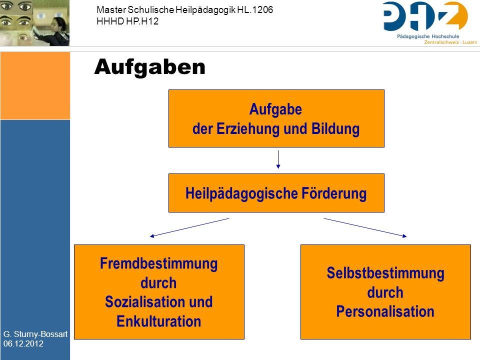 G. Sturny-Bossart 06.12.2012 Master Schulische Heilpädagogik HL.1206 HHHD HP.H12 Aufgaben Aufgabe der Erziehung und Bildung Fremdbestimmung durch Sozi