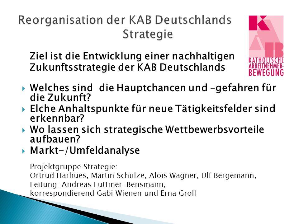 Ziel ist die Entwicklung einer nachhaltigen Zukunftsstrategie der KAB Deutschlands  Welches sind die Hauptchancen und –gefahren für die Zukunft.