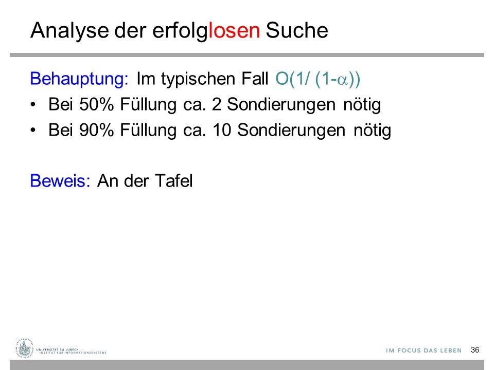 Analyse der erfolglosen Suche Behauptung: Im typischen Fall O(1/ (1-  )) Bei 50% Füllung ca.