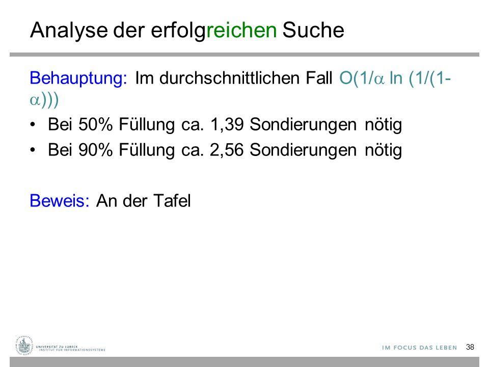 Analyse der erfolgreichen Suche Behauptung: Im durchschnittlichen Fall O(1/  ln (1/(1-  ))) Bei 50% Füllung ca.