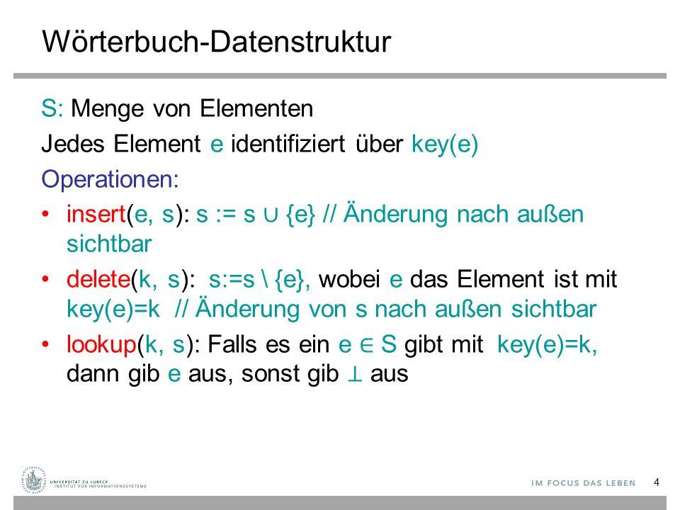 4 Wörterbuch-Datenstruktur S: Menge von Elementen Jedes Element e identifiziert über key(e) Operationen: insert(e, s): s := s ∪ {e} // Änderung nach außen sichtbar delete(k, s): s:=s \ {e}, wobei e das Element ist mit key(e)=k // Änderung von s nach außen sichtbar lookup(k, s): Falls es ein e ∈ S gibt mit key(e)=k, dann gib e aus, sonst gib ⊥ aus