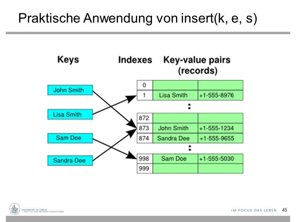 Praktische Anwendung von insert(k, e, s) 45