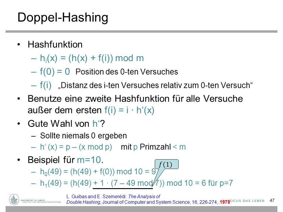 """Doppel-Hashing Hashfunktion –h i (x) = (h(x) + f(i)) mod m –f(0) = 0 Position des 0-ten Versuches –f(i) """"Distanz des i-ten Versuches relativ zum 0-ten Versuch Benutze eine zweite Hashfunktion für alle Versuche außer dem ersten f(i) = i ∙ h'(x) Gute Wahl von h'."""