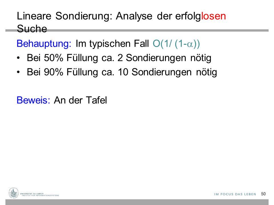 Lineare Sondierung: Analyse der erfolglosen Suche Behauptung: Im typischen Fall O(1/ (1-  )) Bei 50% Füllung ca.