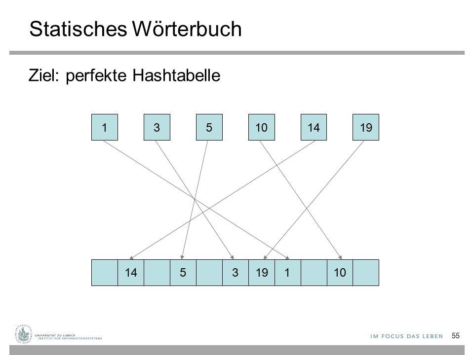 55 Statisches Wörterbuch Ziel: perfekte Hashtabelle 135141910 145131910