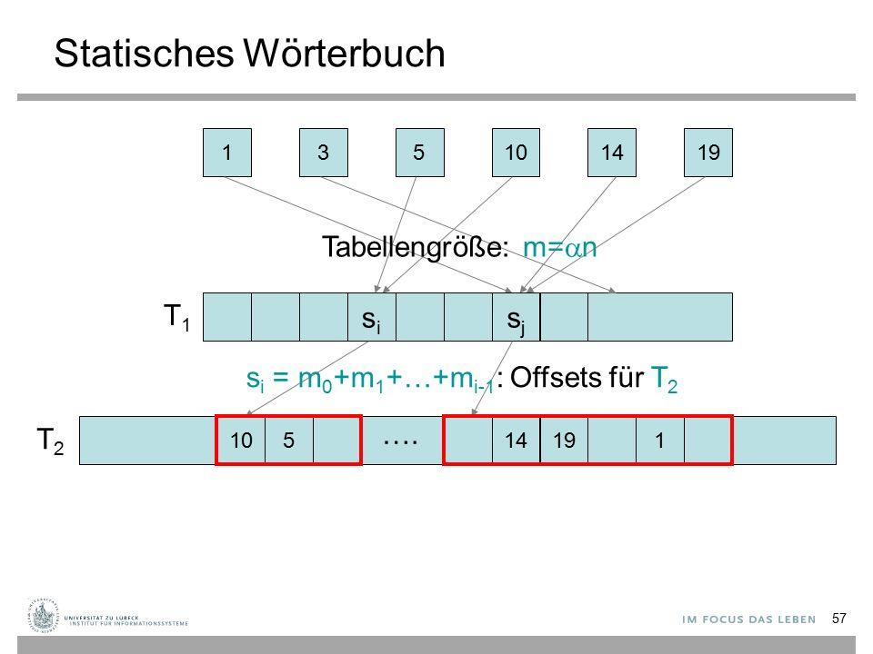 57 Statisches Wörterbuch 135141910 sisi Tabellengröße: m=  n sjsj 10514191 ….