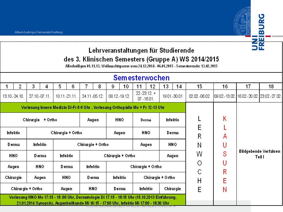 Infos für Studierende des 3. klinischen Semesters WS 2014/15