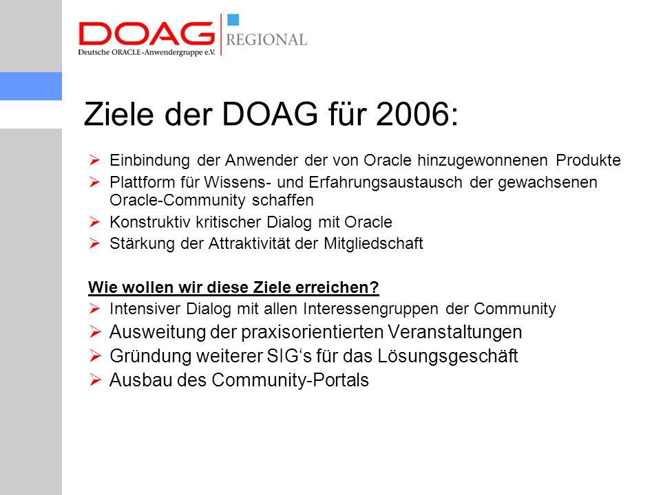 Ziele der DOAG für 2006:  Einbindung der Anwender der von Oracle hinzugewonnenen Produkte  Plattform für Wissens- und Erfahrungsaustausch der gewachsenen Oracle-Community schaffen  Konstruktiv kritischer Dialog mit Oracle  Stärkung der Attraktivität der Mitgliedschaft Wie wollen wir diese Ziele erreichen.