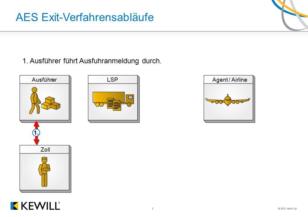 © 2012 Kewill Ltd 2 AES Exit-Verfahrensabläufe AusführerLSPAgent / Airline Zoll 1. 1. Ausführer führt Ausfuhranmeldung durch.