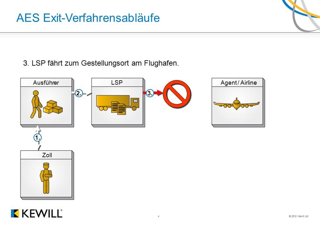 © 2012 Kewill Ltd 4 AES Exit-Verfahrensabläufe AusführerLSPAgent / Airline Zoll 2. 3. 1. 3. LSP fährt zum Gestellungsort am Flughafen.