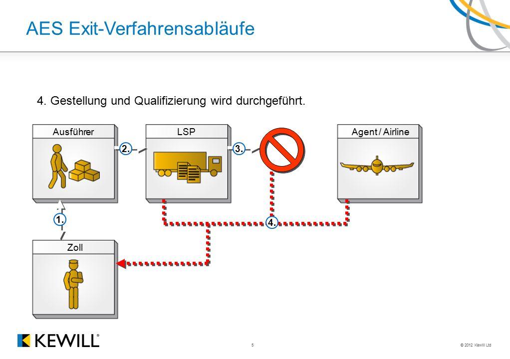 © 2012 Kewill Ltd 5 AES Exit-Verfahrensabläufe AusführerLSPAgent / Airline Zoll 2.3. 1. 4. 4. Gestellung und Qualifizierung wird durchgeführt.