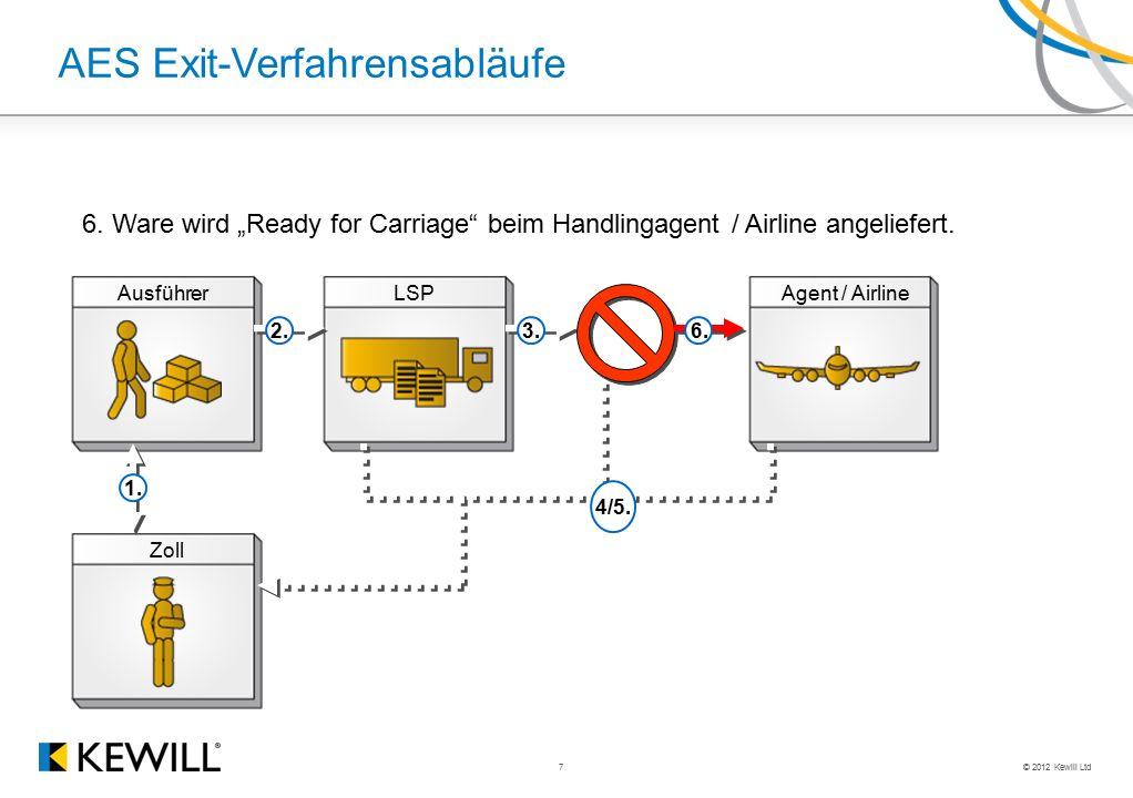 """© 2012 Kewill Ltd 7 AES Exit-Verfahrensabläufe AusführerLSPAgent / Airline Zoll 2.3. 6. 1. 4/5. 6. Ware wird """"Ready for Carriage"""" beim Handlingagent /"""