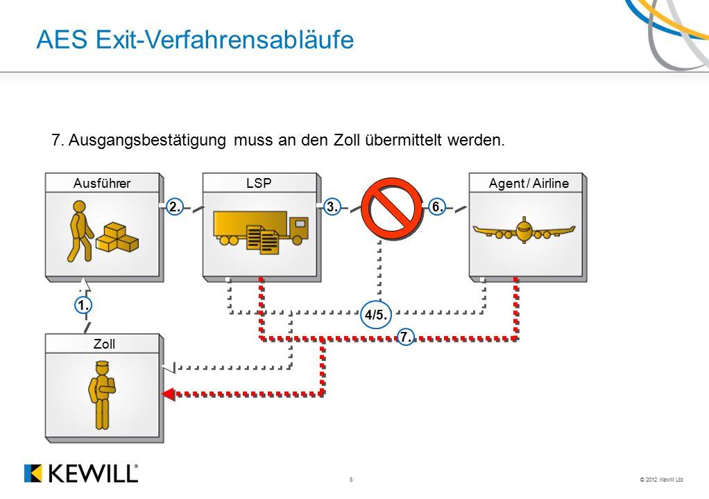 © 2012 Kewill Ltd 8 AES Exit-Verfahrensabläufe AusführerLSPAgent / Airline Zoll 2.3.6.